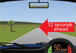 Diagram of scanning 12 seconds ahead