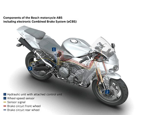 Bosch Motorcycle ABS Components