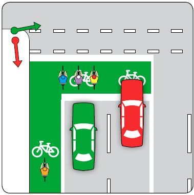 A vehicle must not enter a bike storage area if the traffic lights are red