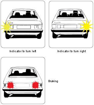 driving signals