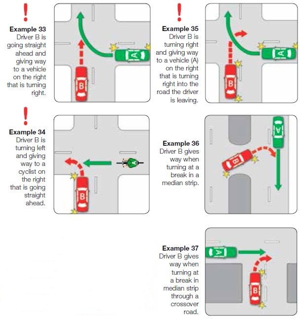 Giving way when turning or doing a U-turn at a break in a median strip examples