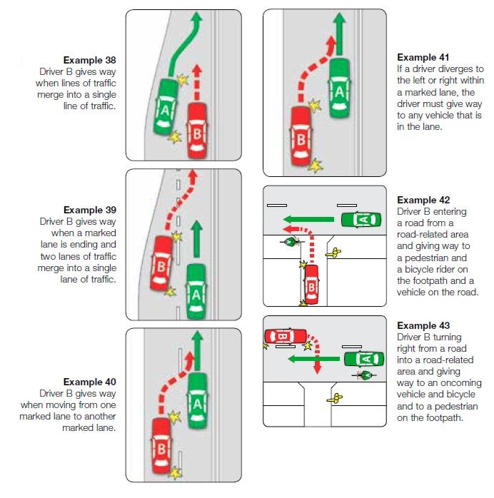 Giving way when changing lanes examples
