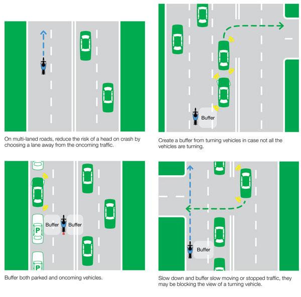 Multi-laned roads